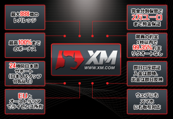 XM.comの口座開設だけで3000円分取引ができる!