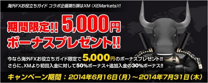 海外FXのXM.COM(XEMarkets)の口座開設をしてみた